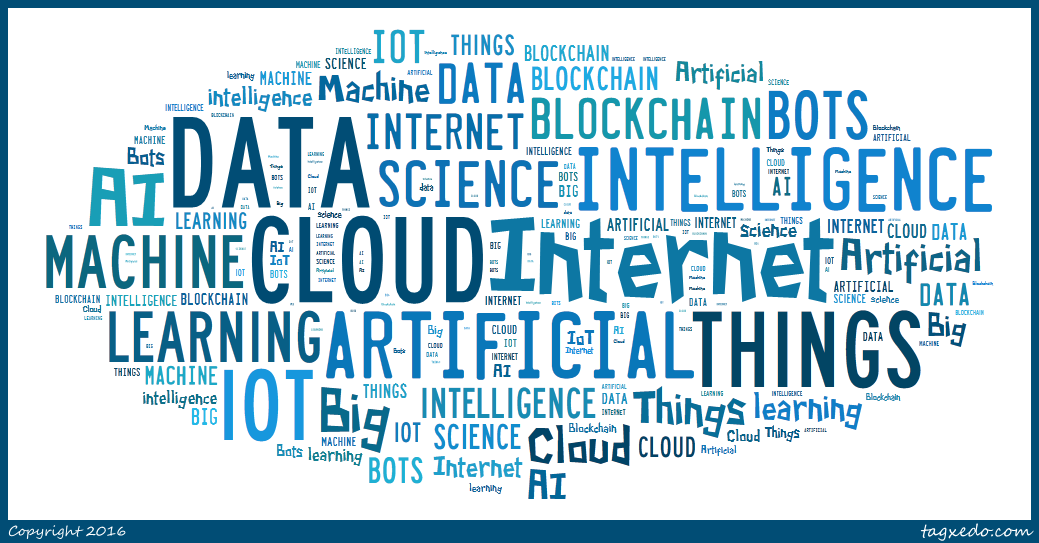 Tag cloud for new technologies